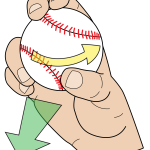 What is a Slider Pitch in Baseball?